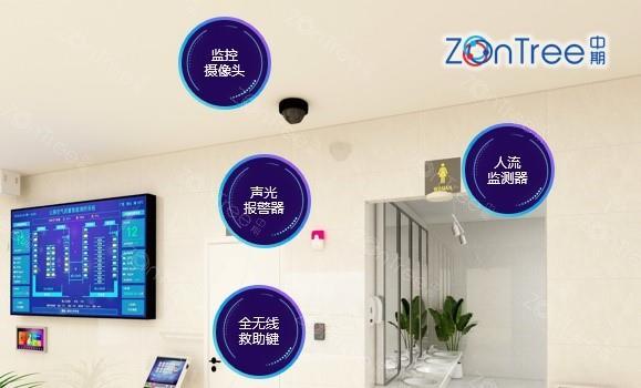 中期科技-智慧公厕|智慧厕所