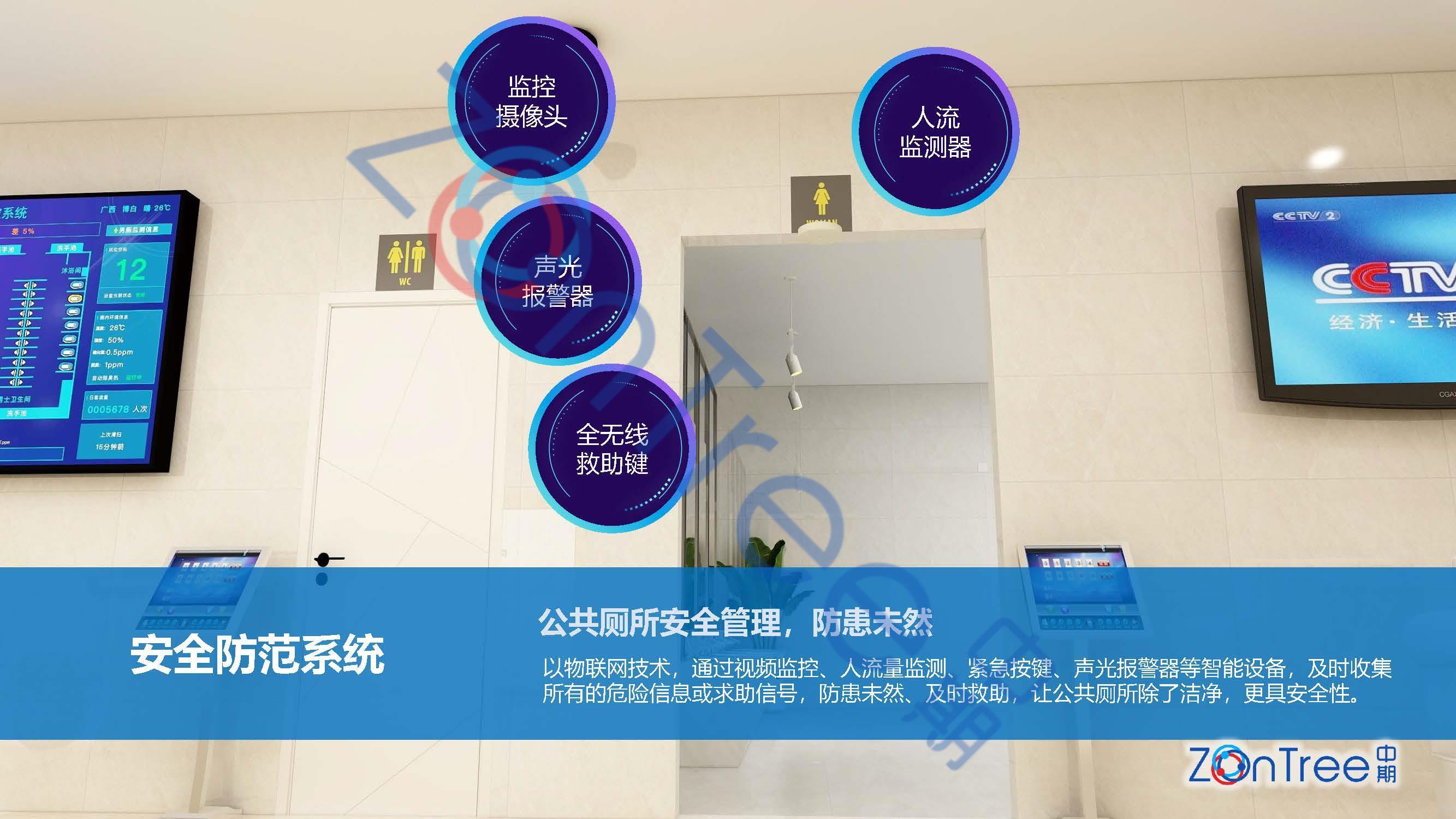 「中期®科技」智慧公厕 智慧厕所 智能厕所 智能公厕