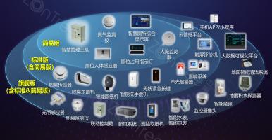智慧公厕包括什么硬件设备?